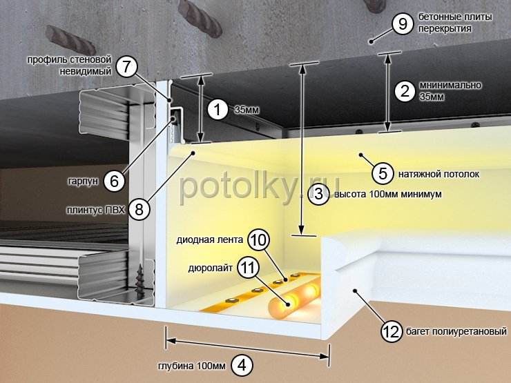 Как сделать подсветку натяжного потолка в гипсокартоне 724