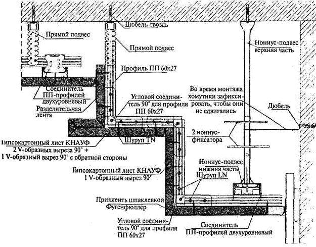 Схема многоуровневого потолка