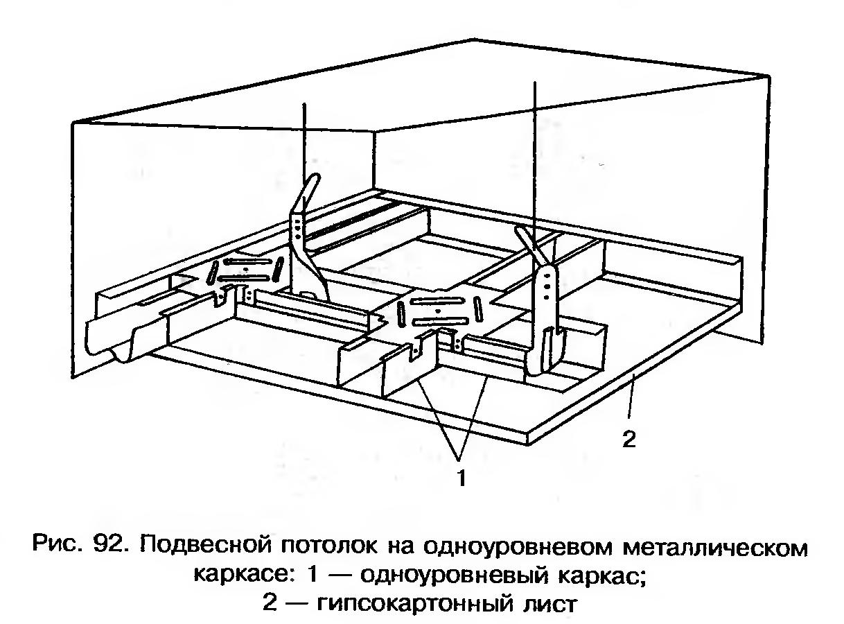 схема монтажа потолка многоуровневого из гипсокартона