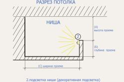 Пример схемы устройства ниши в потолке из гипсокартона с подсветкой.