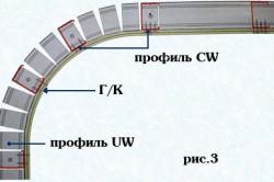 Пример гибки профиля под арку из гипсокартона способом надреза