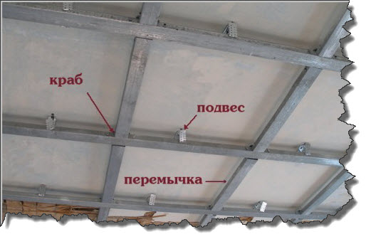 Гкл потолок своими руками
