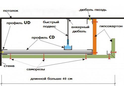 Схема монтажа многоуровнего