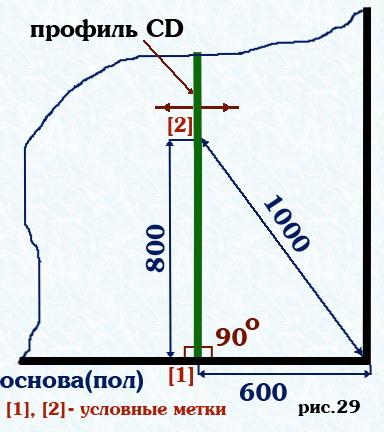 Схема крепления CD профиля
