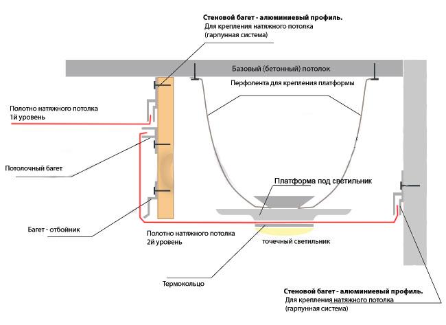 Схема устройства подвесного