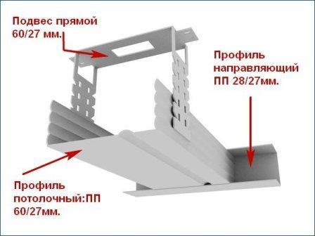 Элементы каркаса подвесного потолка