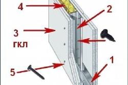 Схема устройства простенка из гипсокартона