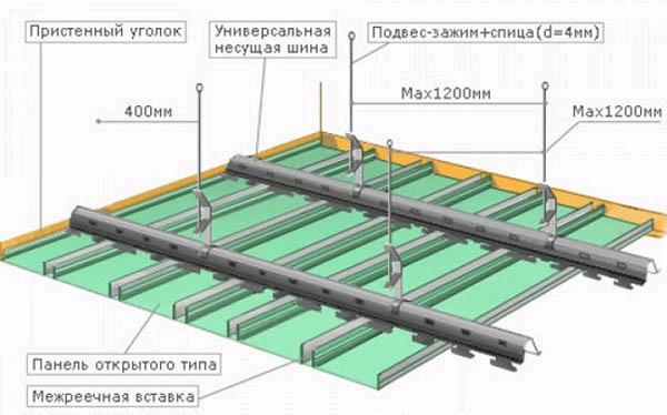 Для монтажа реечного потолка своими руками вам не потребуется особых знаний и умений.