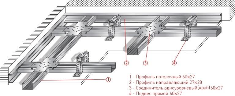Схема подвесного каркаса под