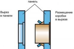 Схема монтажа подрозетника на гипсокартон