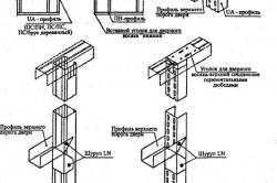 Схема устройства металлического каркаса для проема из гипсокартона