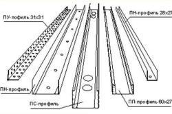 Профили: потолочный - ПП, направляющий - ПН , перегородочный стоечный - ПС
