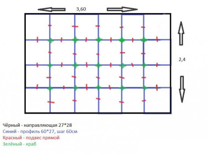 Пример разметки каркаса