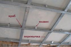 Схема металлического каркаса для потолка