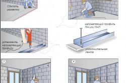 Этапы установки каркаса под гипсокартон на стену