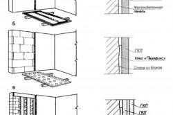 Схема бескаркасного способа отделки стены гипсокартоном